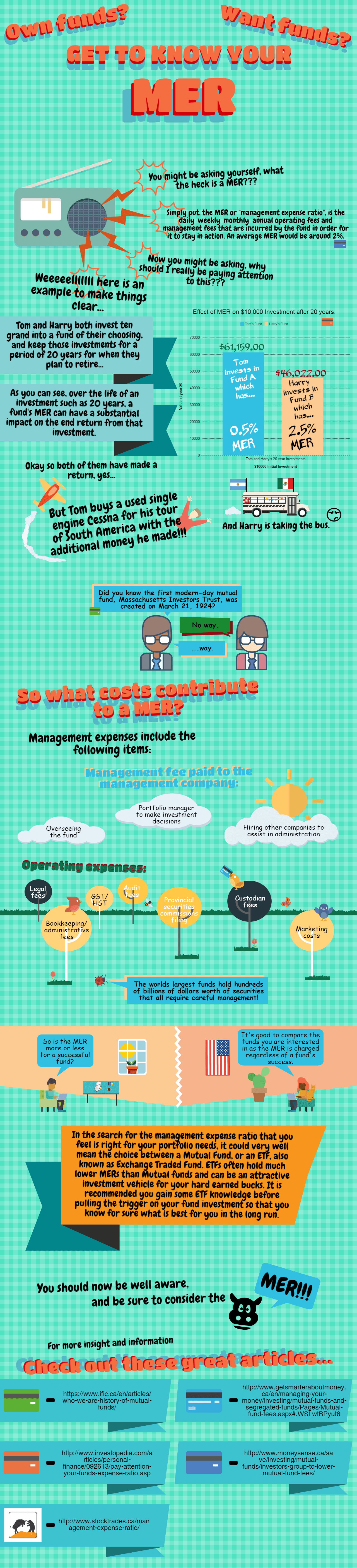 management expense ratio infographic