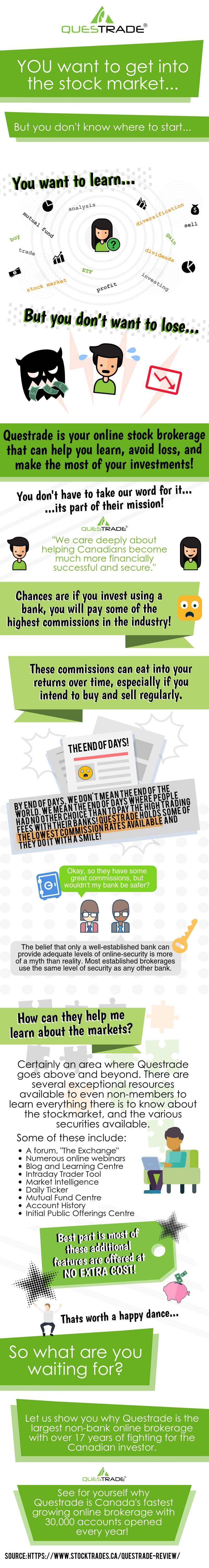 Questrade review infographic