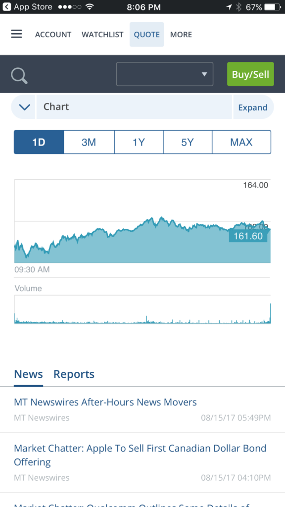 Questrade Review  - Mobile Charts