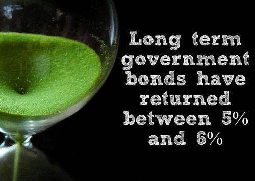 Best way to invest money - Bonds