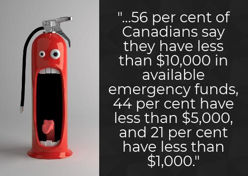 Smart way to invest money - Start an emergency fund
