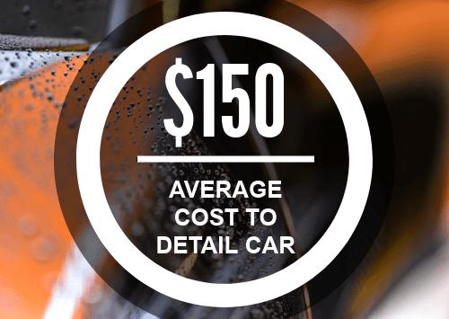 Best investment to make - Start a carwash