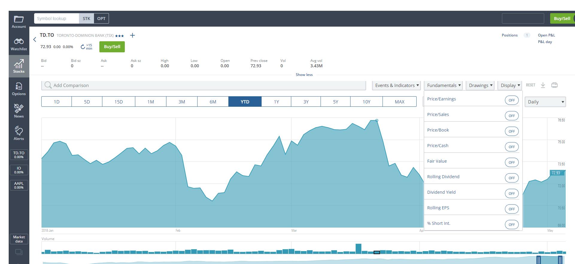 Trade Forex Questrade - Forex Scalping Edge