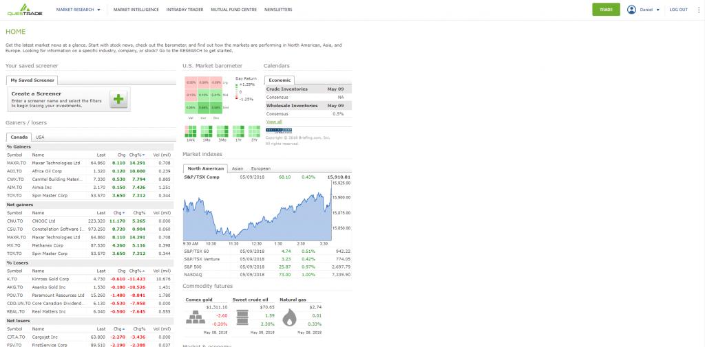 Questrade Market Research