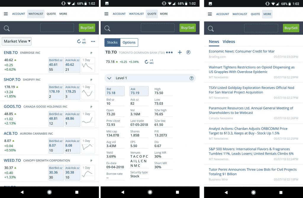 Questrade's Mobile Platform
