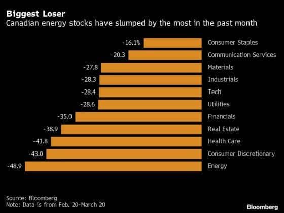 Grocery store stocks outperform