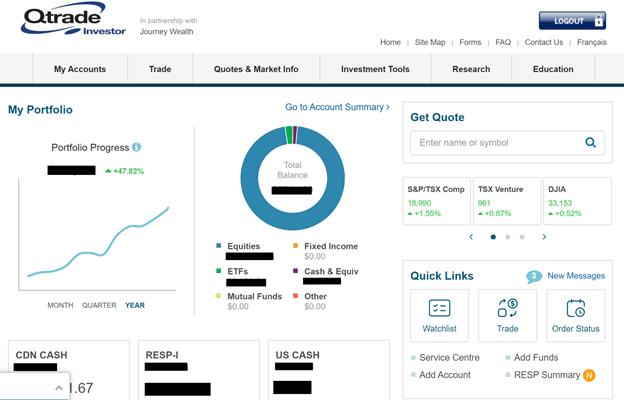 Qtrade Review Platforms