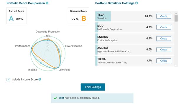 Qtrade Portfolio Score